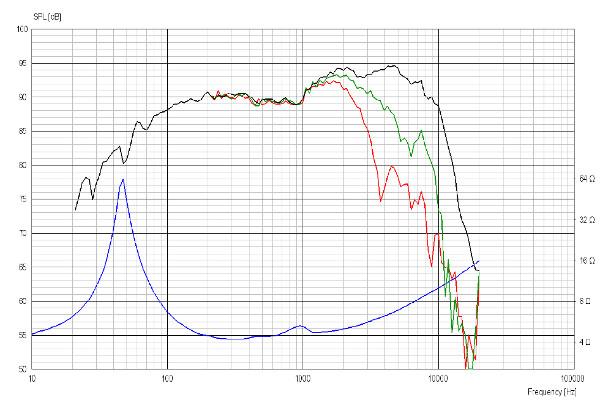 Frequenz(252).jpg