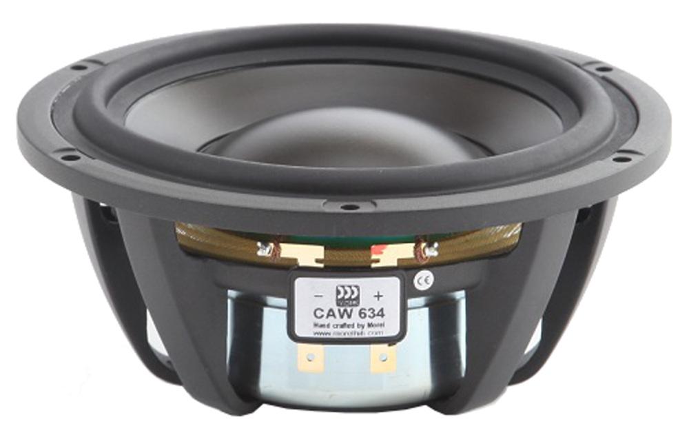 Morel CAW-634 DPC-Membrane