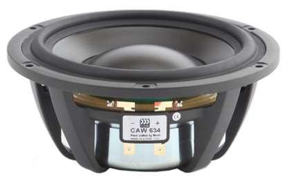 Morel CAW-634 DPC-Membran