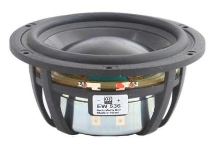 Morel EW-536 DPC-Membrane